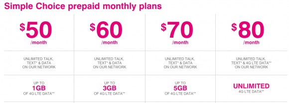 T-Mobile Data Plan